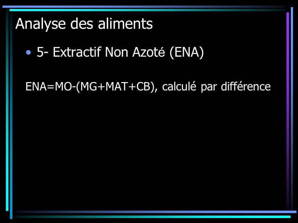 Analyse des aliments 5- Extractif Non Azot é (ENA) ENA=MO-(MG+MAT+CB), calculé par différence