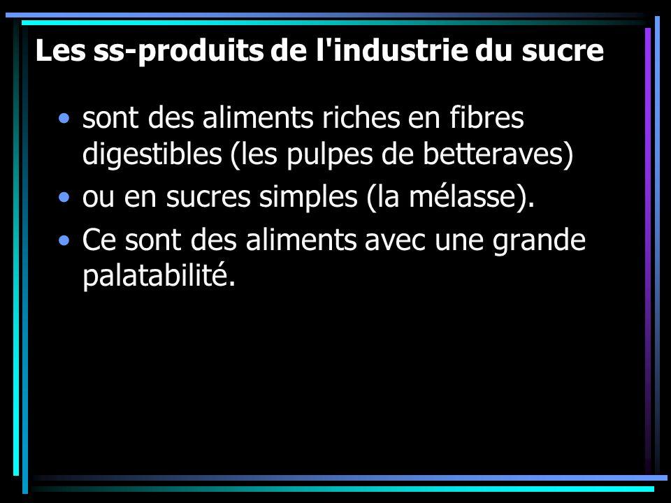 Les ss-produits de l'industrie du sucre sont des aliments riches en fibres digestibles (les pulpes de betteraves) ou en sucres simples (la mélasse). C