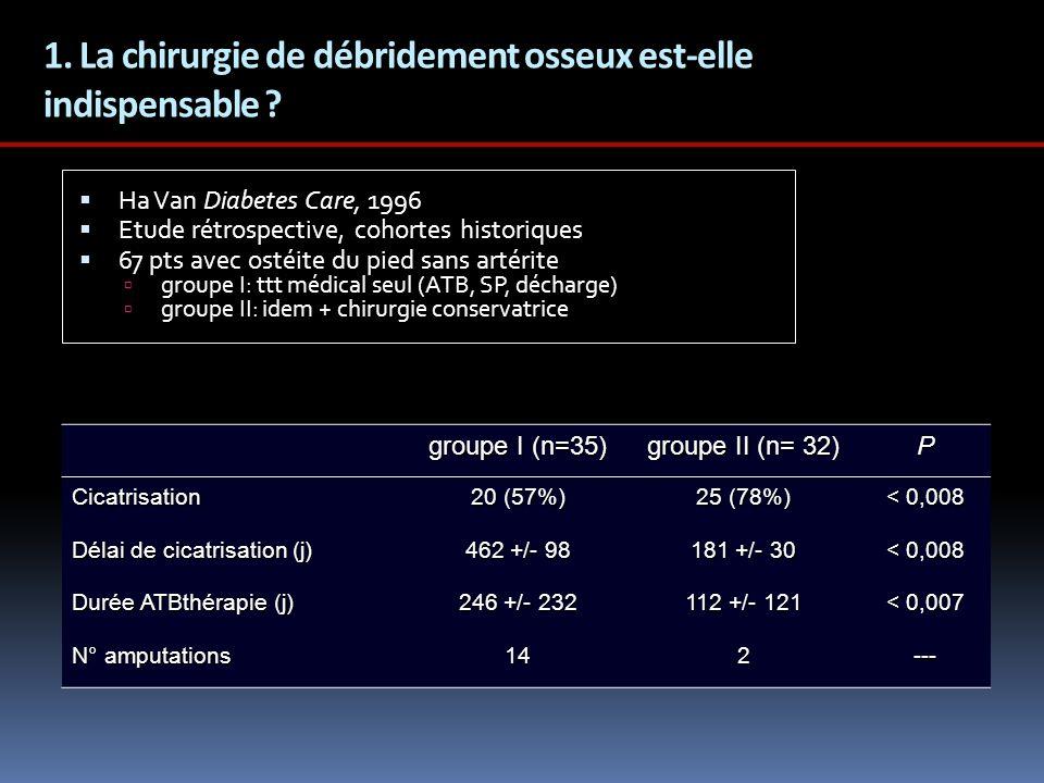 1. La chirurgie de débridement osseux est-elle indispensable ? Ha Van Diabetes Care, 1996 Etude rétrospective, cohortes historiques 67 pts avec ostéit