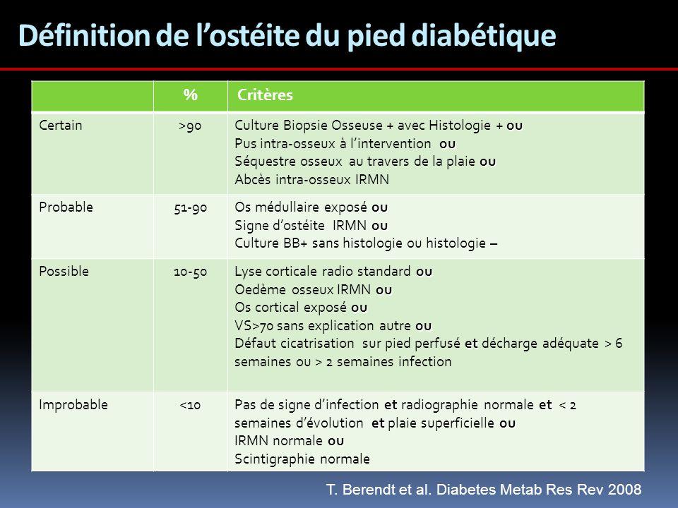 Définition de lostéite du pied diabétique % Critères Certain>90 ou Culture Biopsie Osseuse + avec Histologie + ou ou Pus intra-osseux à lintervention