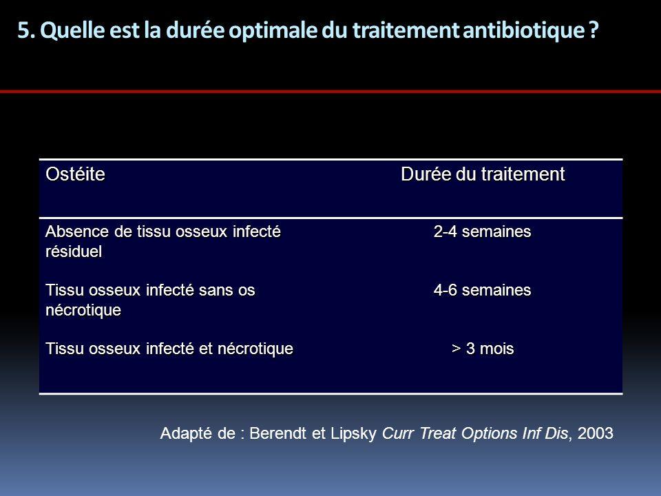 5. Quelle est la durée optimale du traitement antibiotique ? Ostéite Durée du traitement Absence de tissu osseux infecté résiduel 2-4 semaines Tissu o