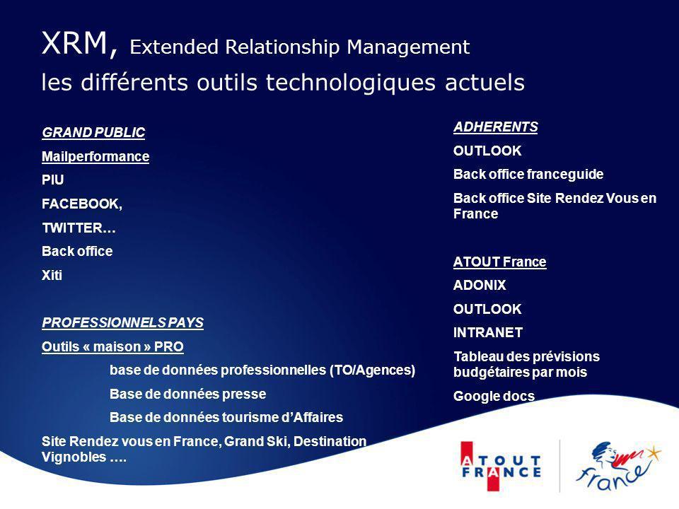 XRM, Extended Relationship Management les différents outils technologiques actuels GRAND PUBLIC Mailperformance PIU FACEBOOK, TWITTER… Back office Xit