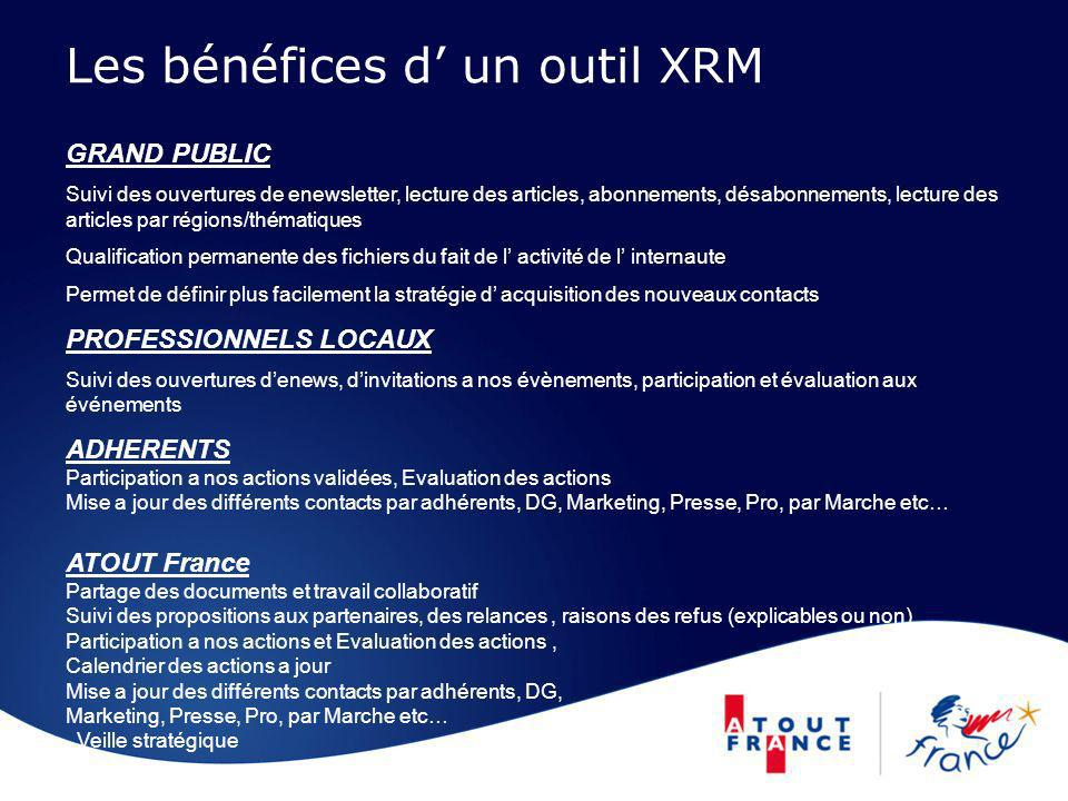 Les bénéfices d un outil XRM GRAND PUBLIC Suivi des ouvertures de enewsletter, lecture des articles, abonnements, désabonnements, lecture des articles