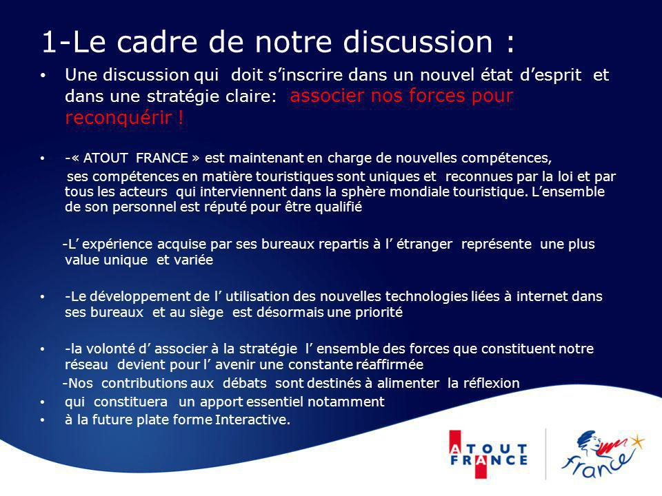 1-Le cadre de notre discussion : Une discussion qui doit sinscrire dans un nouvel état desprit et dans une stratégie claire: associer nos forces pour