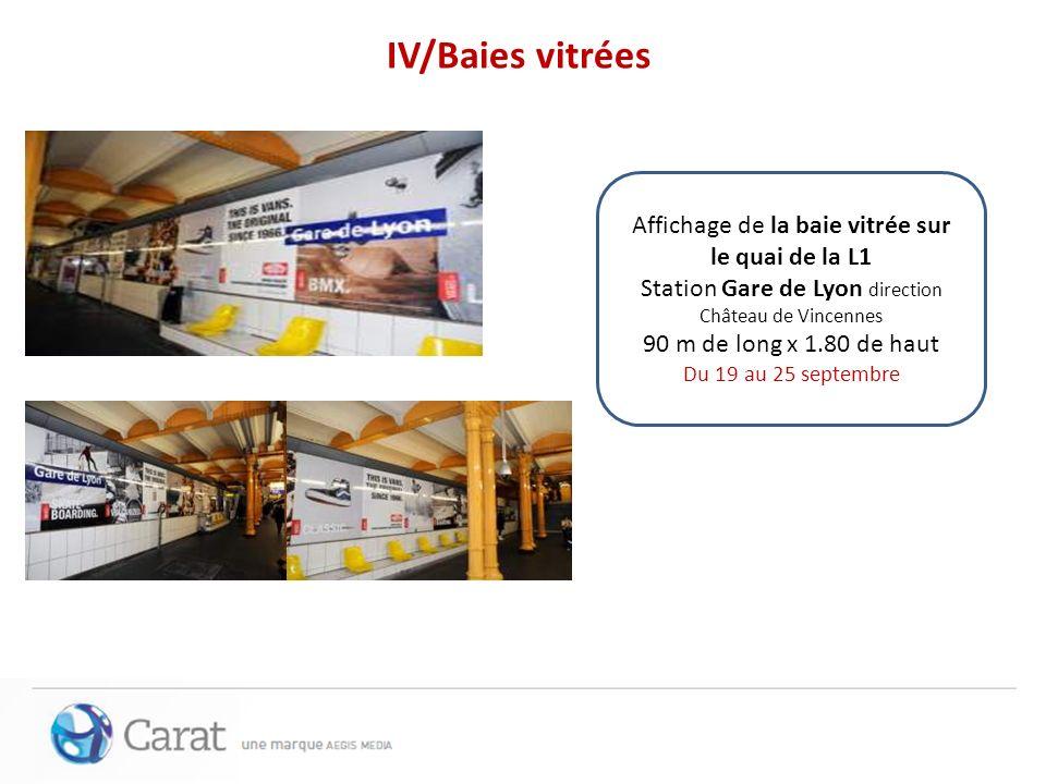 IV/Baies vitrées Affichage de la baie vitrée sur le quai de la L1 Station Gare de Lyon direction Château de Vincennes 90 m de long x 1.80 de haut Du 1