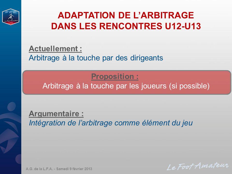 ADAPTATION DE LARBITRAGE DANS LES RENCONTRES U12-U13 Actuellement : Arbitrage à la touche par des dirigeants Proposition : Arbitrage à la touche par l