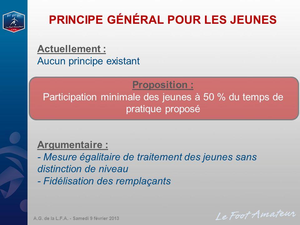 PRINCIPE GÉNÉRAL POUR LES JEUNES Actuellement : Aucun principe existant Proposition : Participation minimale des jeunes à 50 % du temps de pratique pr