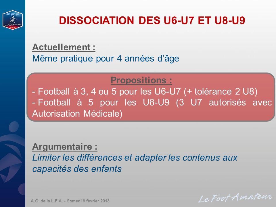 DISSOCIATION DES U6-U7 ET U8-U9 Actuellement : Même pratique pour 4 années dâge Propositions : - Football à 3, 4 ou 5 pour les U6-U7 (+ tolérance 2 U8