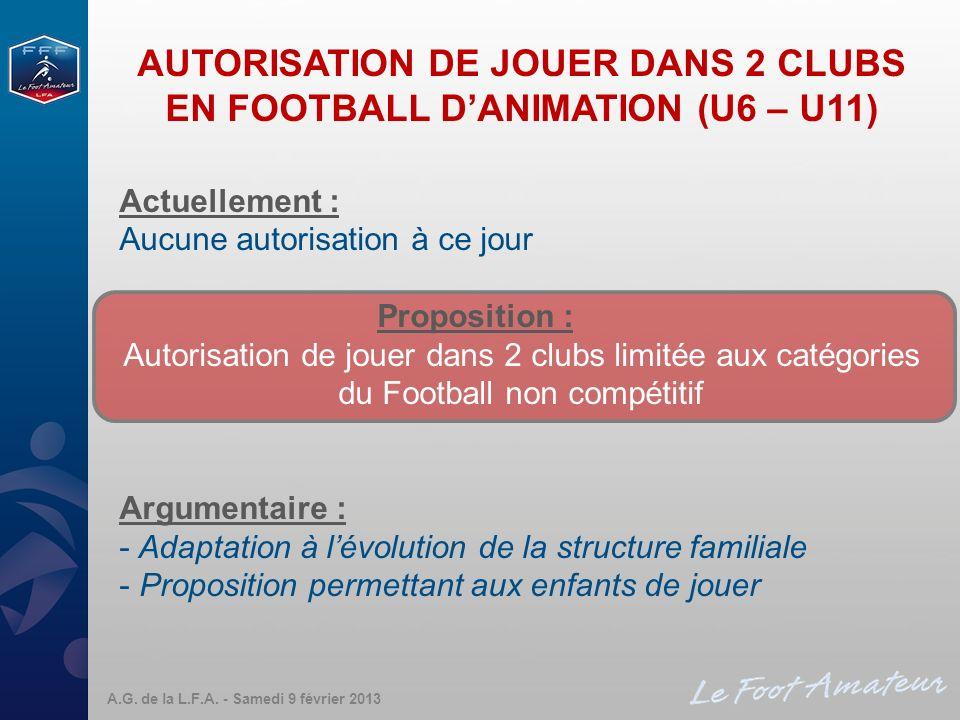 AUTORISATION DE JOUER DANS 2 CLUBS EN FOOTBALL DANIMATION (U6 – U11) Actuellement : Aucune autorisation à ce jour Proposition : Autorisation de jouer