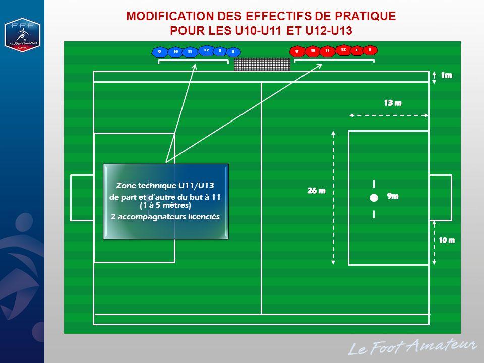 MODIFICATION DES EFFECTIFS DE PRATIQUE POUR LES U10-U11 ET U12-U13 9 1011 12 E E 9 1011 12 E E