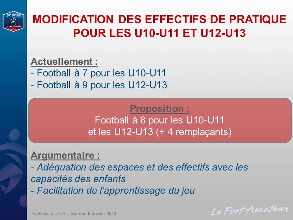 MODIFICATION DES EFFECTIFS DE PRATIQUE POUR LES U10-U11 ET U12-U13 Actuellement : - Football à 7 pour les U10-U11 - Football à 9 pour les U12-U13 Prop