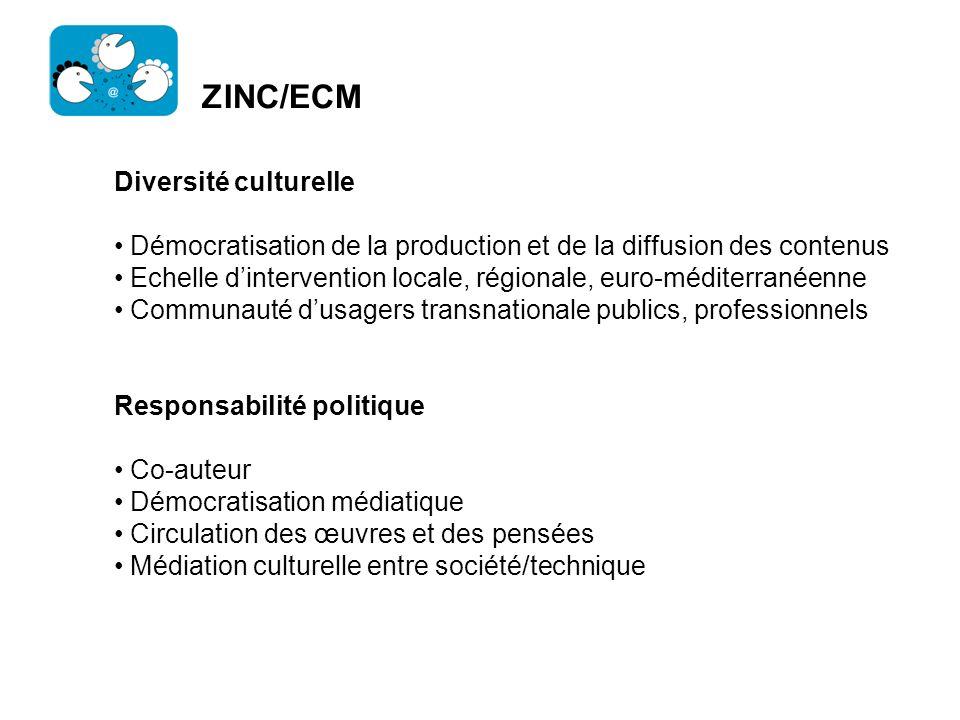 ZINC/ECM Diversité culturelle Démocratisation de la production et de la diffusion des contenus Echelle dintervention locale, régionale, euro-méditerra