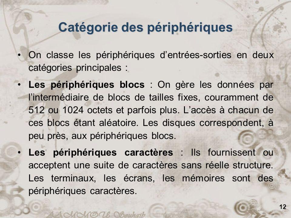 12 Catégorie des périphériques On classe les périphériques dentrées-sorties en deux catégories principales : Les périphériques blocs : On gère les don