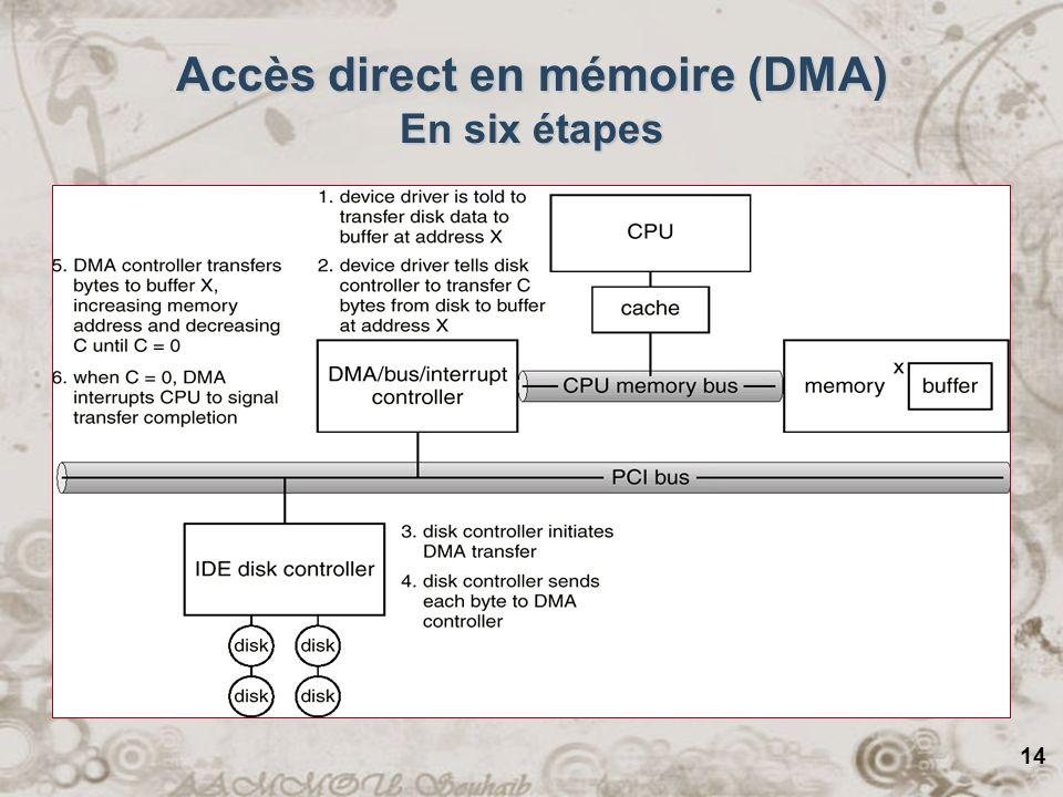 14 Accès direct en mémoire (DMA) En six étapes