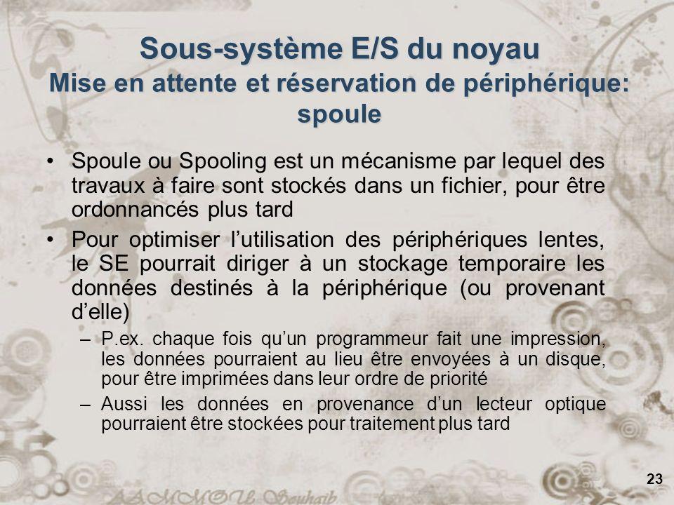 23 Sous-système E/S du noyau Mise en attente et réservation de périphérique: spoule Spoule ou Spooling est un mécanisme par lequel des travaux à faire