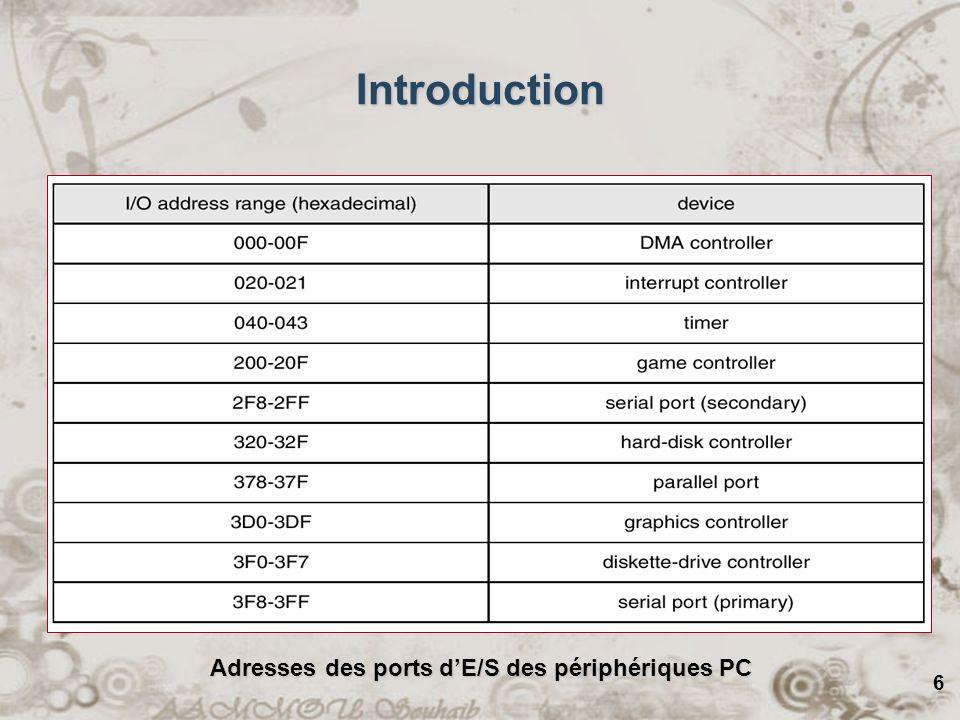 6 Introduction Adresses des ports dE/S des périphériques PC