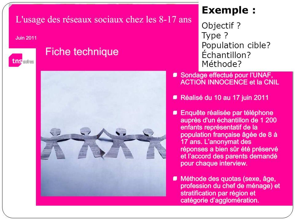 Exemple : Objectif ? Type ? Population cible? Échantillon? Méthode?