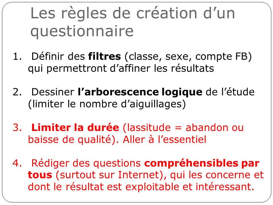 Les règles de création dun questionnaire 1. Définir des filtres (classe, sexe, compte FB) qui permettront daffiner les résultats 2. Dessiner larboresc