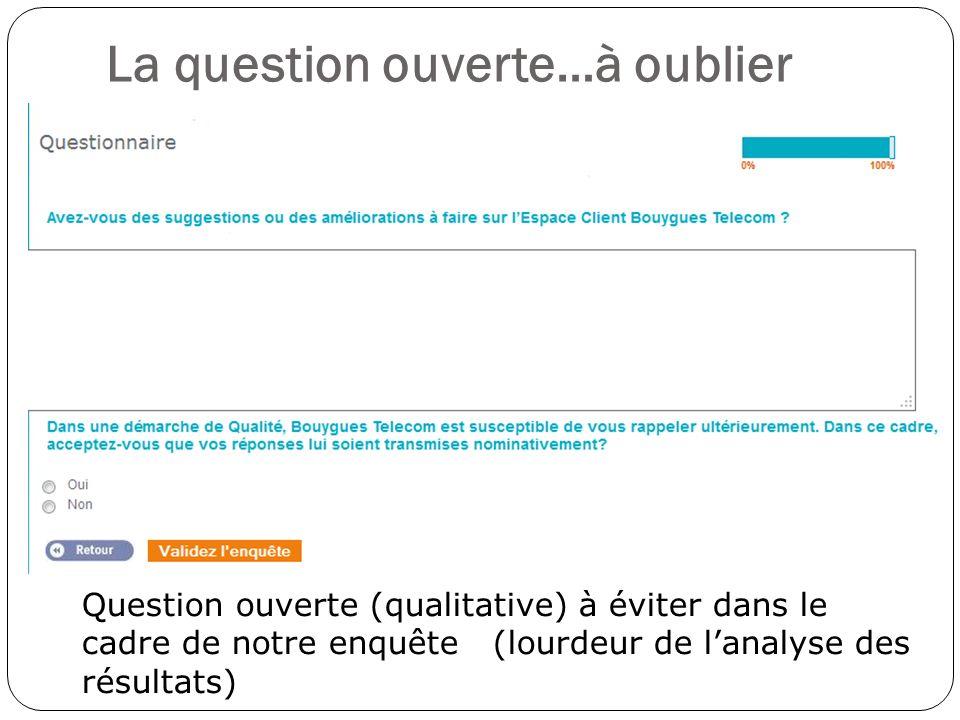 La question ouverte…à oublier Question ouverte (qualitative) à éviter dans le cadre de notre enquête (lourdeur de lanalyse des résultats)