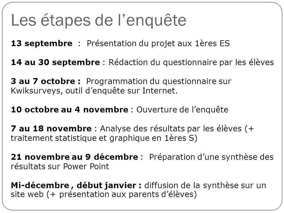 Les étapes de lenquête 13 septembre : Présentation du projet aux 1ères ES 14 au 30 septembre : Rédaction du questionnaire par les élèves 3 au 7 octobr