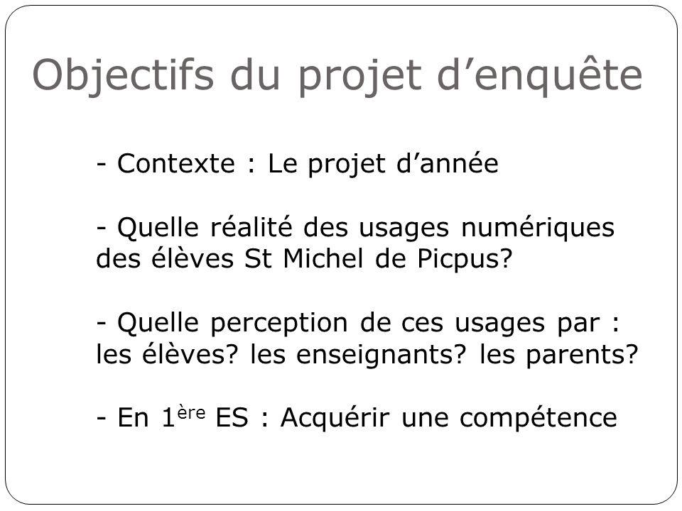 Objectifs du projet denquête - Contexte : Le projet dannée - Quelle réalité des usages numériques des élèves St Michel de Picpus? - Quelle perception