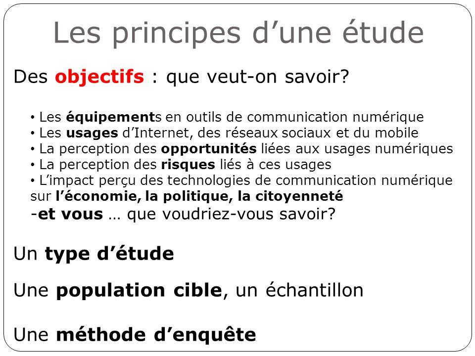 Les principes dune étude Des objectifs : que veut-on savoir? Les équipements en outils de communication numérique Les usages dInternet, des réseaux so