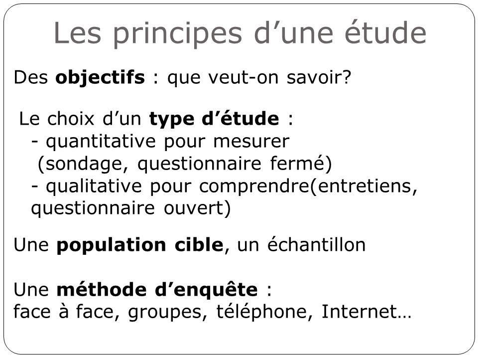 Les principes dune étude Des objectifs : que veut-on savoir? Le choix dun type détude : - quantitative pour mesurer (sondage, questionnaire fermé) - q