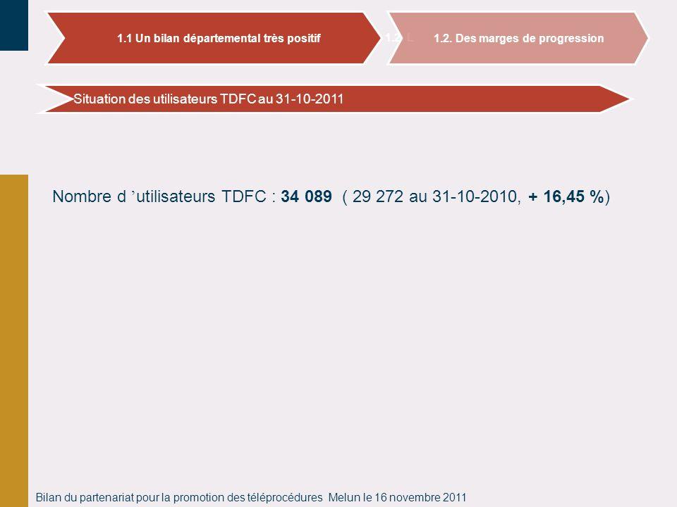 Bilan du partenariat pour la promotion des téléprocédures Melun le 16 novembre 2011 Nombre d utilisateurs TDFC : 34 089 ( 29 272 au 31-10-2010, + 16,4