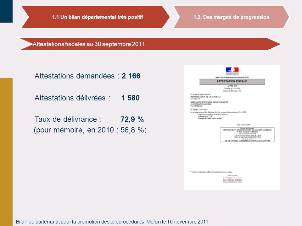 Bilan du partenariat pour la promotion des téléprocédures Melun le 16 novembre 2011 Attestations demandées : 2 166 Attestations délivrées : 1 580 Taux