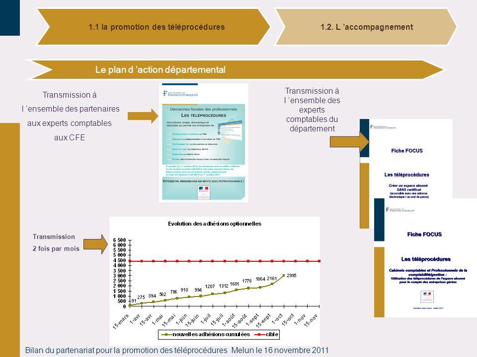 Bilan du partenariat pour la promotion des téléprocédures Melun le 16 novembre 2011 1.1 la promotion des téléprocédures 1.2. L accompagnement Le plan