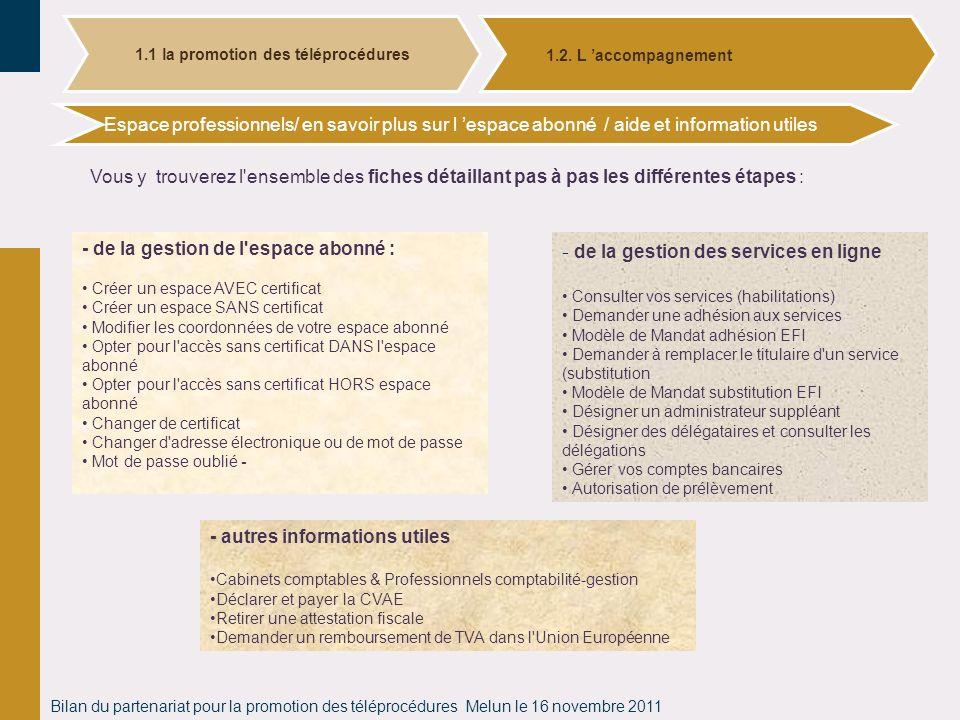Bilan du partenariat pour la promotion des téléprocédures Melun le 16 novembre 2011 Espace professionnels/ en savoir plus sur l espace abonné / aide e