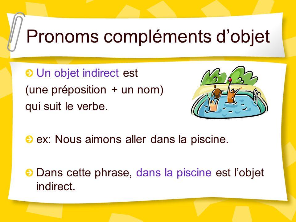 Pronoms compléments dobjet Un objet indirect est (une préposition + un nom) qui suit le verbe. ex: Nous aimons aller dans la piscine. Dans cette phras