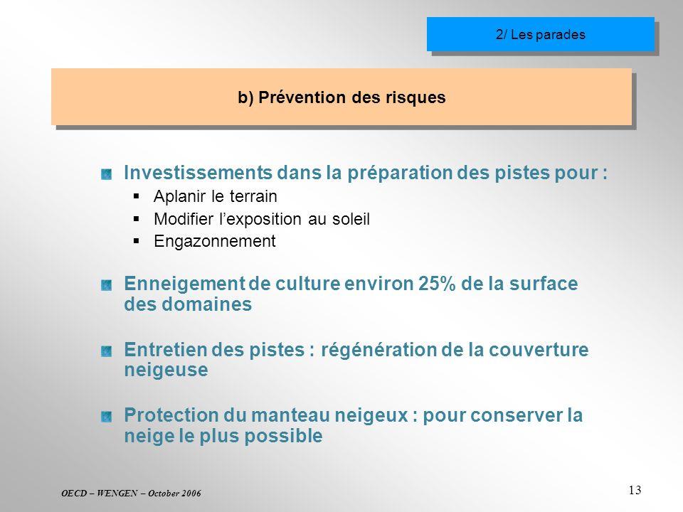 OECD – WENGEN – October 2006 13 b) Prévention des risques Investissements dans la préparation des pistes pour : Aplanir le terrain Modifier lexpositio