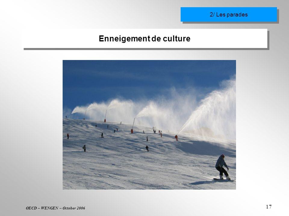 OECD – WENGEN – October 2006 17 Enneigement de culture 2/ Les parades