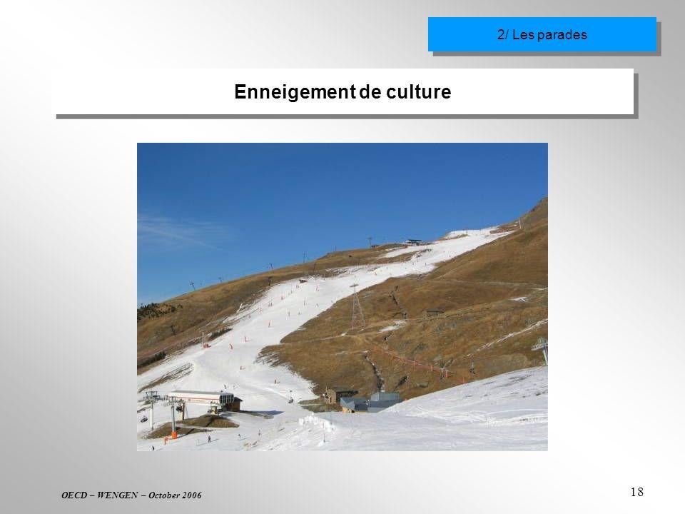 OECD – WENGEN – October 2006 18 2/ Les parades Enneigement de culture