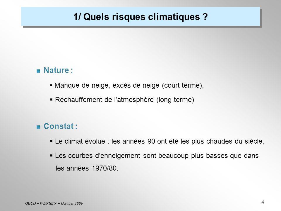 OECD – WENGEN – October 2006 4 1/ Quels risques climatiques ? Nature : Manque de neige, excès de neige (court terme), Réchauffement de latmosphère (lo