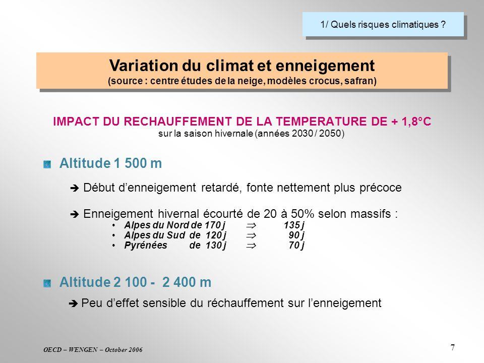 OECD – WENGEN – October 2006 7 1/ Quels risques climatiques ? IMPACT DU RECHAUFFEMENT DE LA TEMPERATURE DE + 1,8°C sur la saison hivernale (années 203