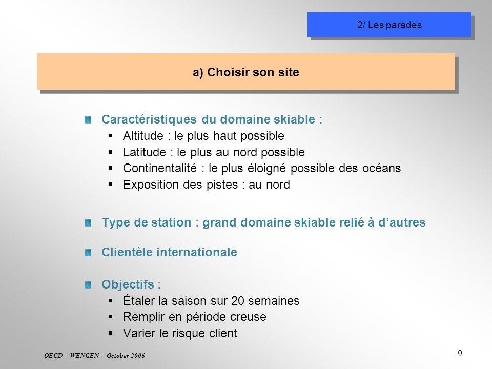 OECD – WENGEN – October 2006 9 a) Choisir son site Caractéristiques du domaine skiable : Altitude : le plus haut possible Latitude : le plus au nord p