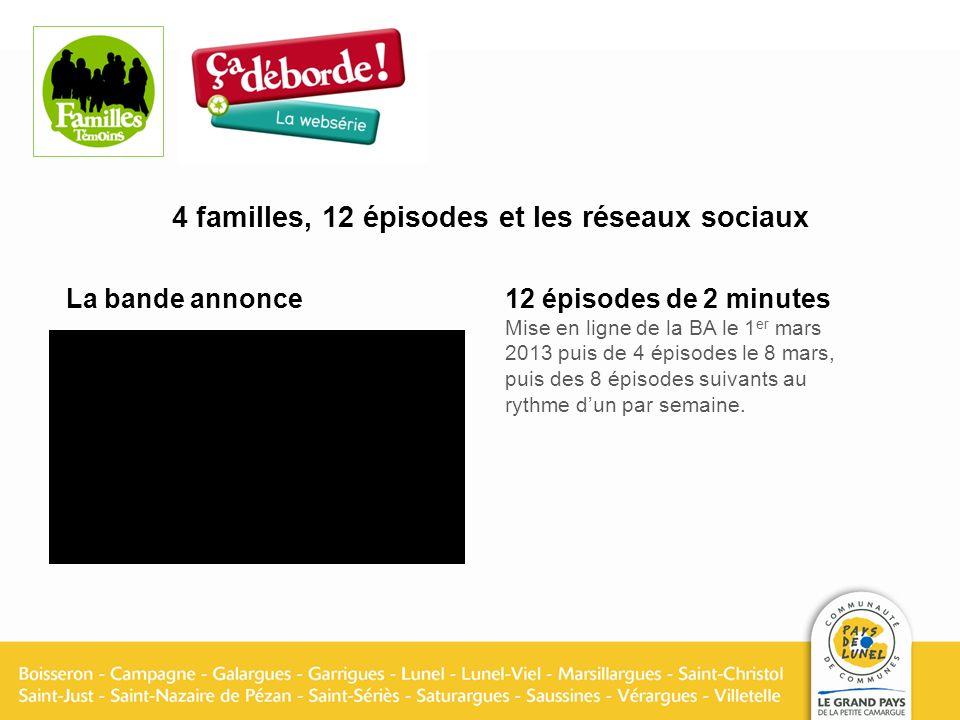 4 familles, 12 épisodes et les réseaux sociaux La bande annonce12 épisodes de 2 minutes Mise en ligne de la BA le 1 er mars 2013 puis de 4 épisodes le 8 mars, puis des 8 épisodes suivants au rythme dun par semaine.