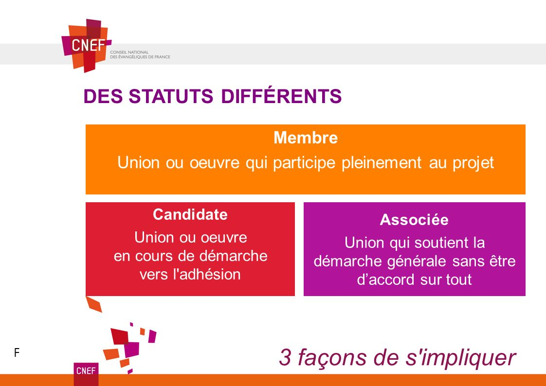 Candidate Union ou oeuvre en cours de démarche vers l adhésion Membre Union ou oeuvre qui participe pleinement au projet DES STATUTS DIFFÉRENTS Associée Union qui soutient la démarche générale sans être daccord sur tout F 3 façons de s impliquer