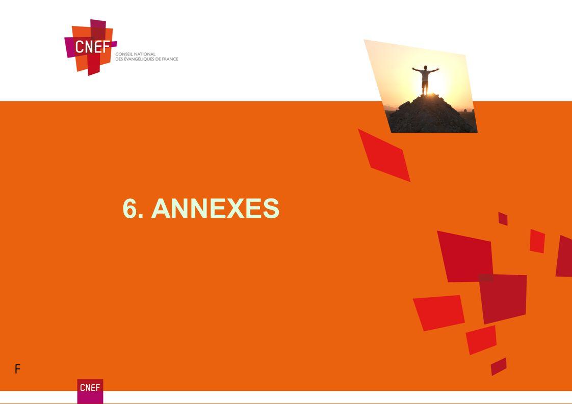 6. ANNEXES F