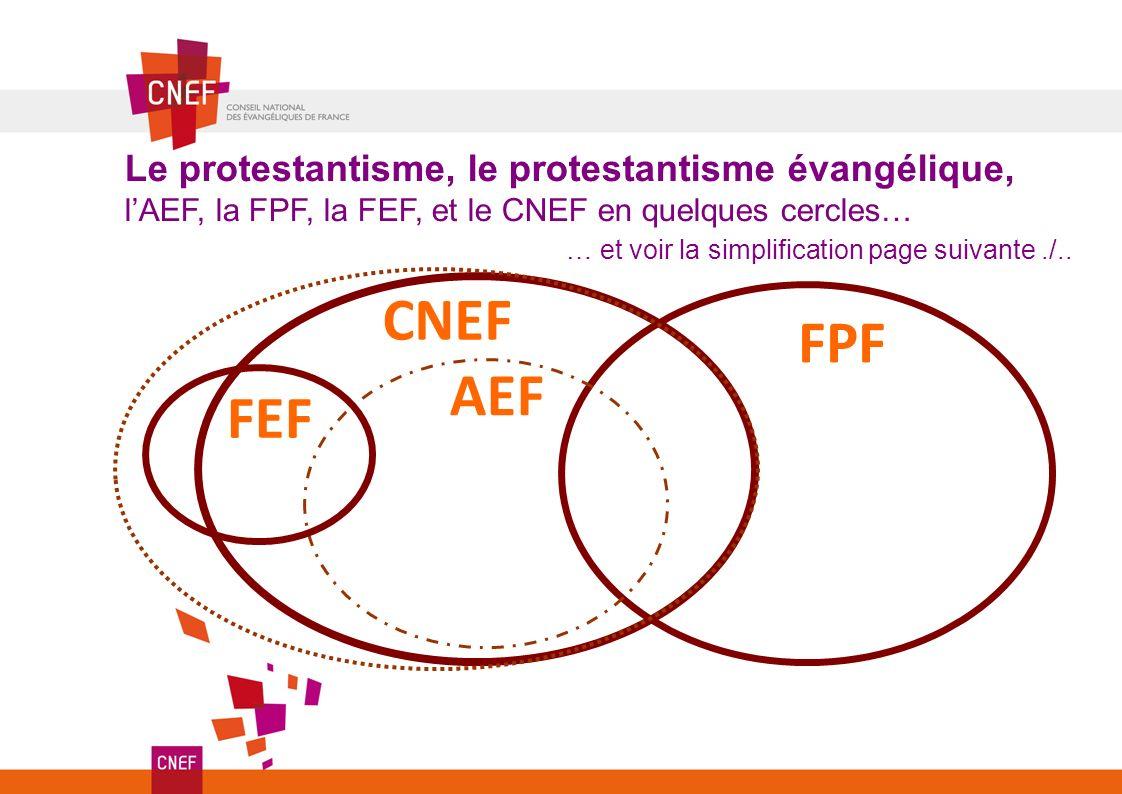 CNEF FPF Le protestantisme, le protestantisme évangélique, lAEF, la FPF, la FEF, et le CNEF en quelques cercles… … et voir la simplification page suivante./..
