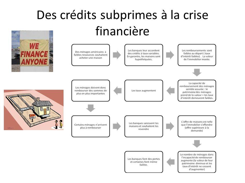 La crise boursière La faillite de Lehman Brothers (15/09/2008), le rejet du premier Plan Paulson (29/09/08), les premières hésitations européennes… engendrent la panique boursière (le 6 octobre, le CAC40 perd plus de 9%) La récession économique qui sannonce mondiale contribue à entretenir la baisse.