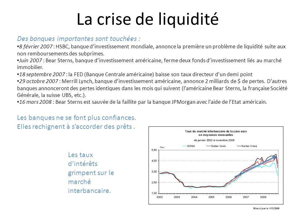 La crise de liquidité Les banques ne se font plus confiances. Elles rechignent à saccorder des prêts. Des banques importantes sont touchées : 8 févrie