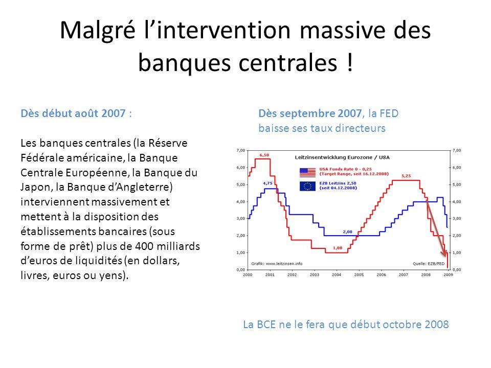 Malgré lintervention massive des banques centrales ! Dès début août 2007 : Les banques centrales (la Réserve Fédérale américaine, la Banque Centrale E
