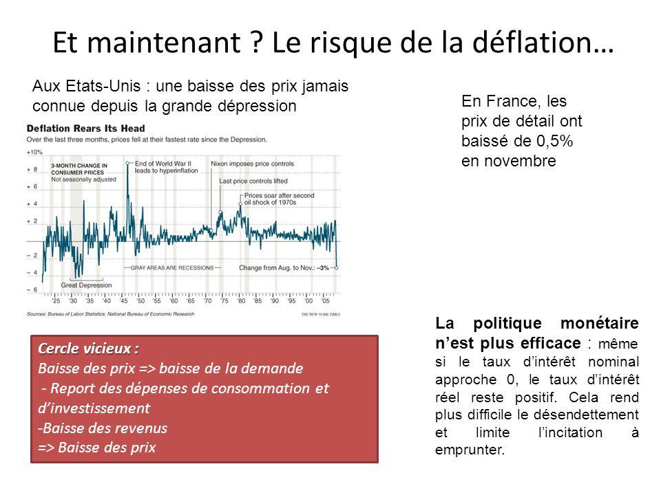Et maintenant ? Le risque de la déflation… En France, les prix de détail ont baissé de 0,5% en novembre Aux Etats-Unis : une baisse des prix jamais co
