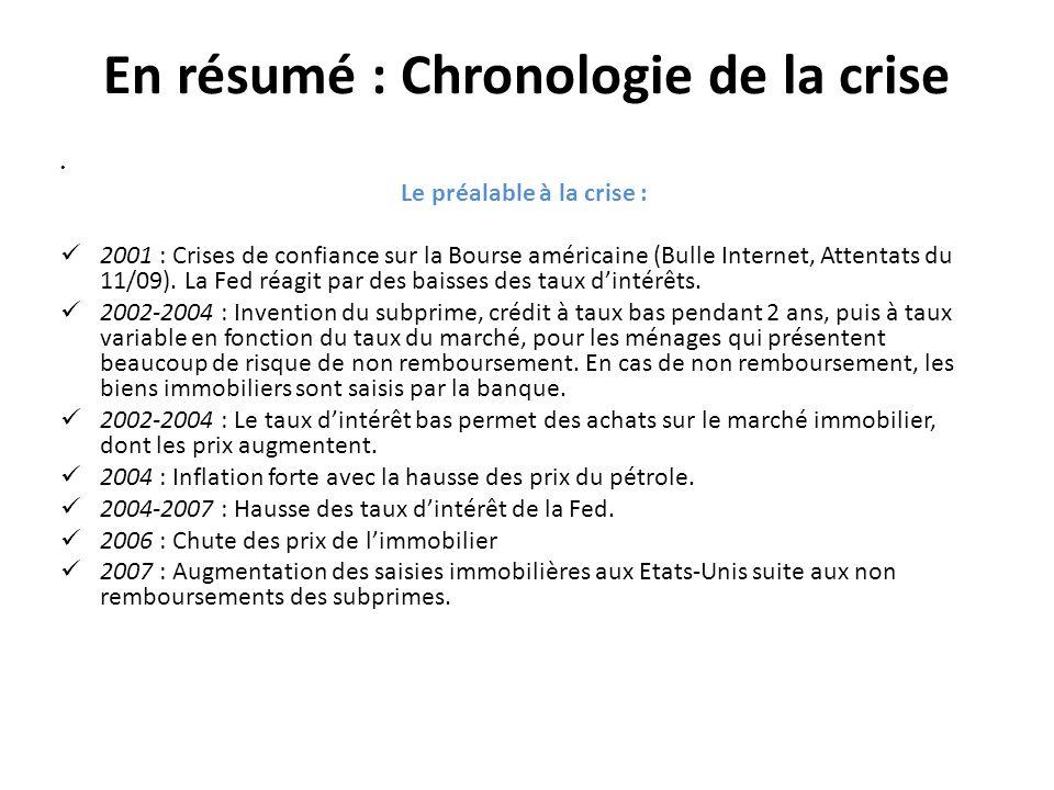 En résumé : Chronologie de la crise Le préalable à la crise : 2001 : Crises de confiance sur la Bourse américaine (Bulle Internet, Attentats du 11/09)