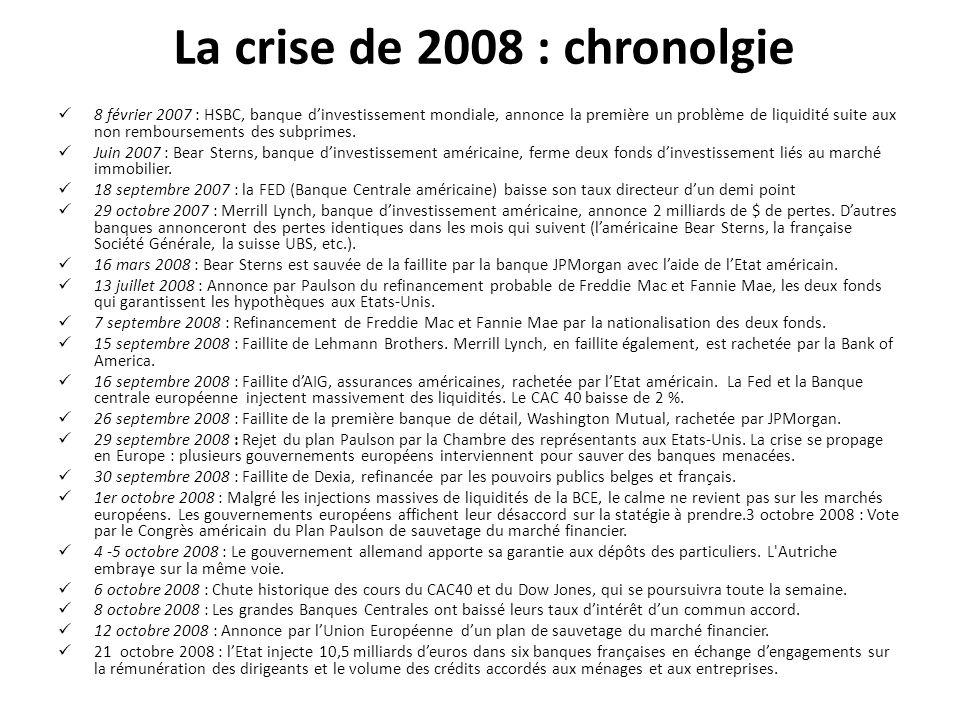 La crise de 2008 : chronolgie 8 février 2007 : HSBC, banque dinvestissement mondiale, annonce la première un problème de liquidité suite aux non rembo