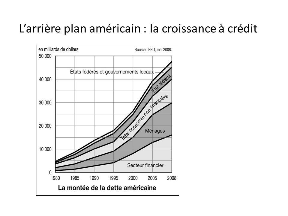 Larrière plan américain : la croissance à crédit