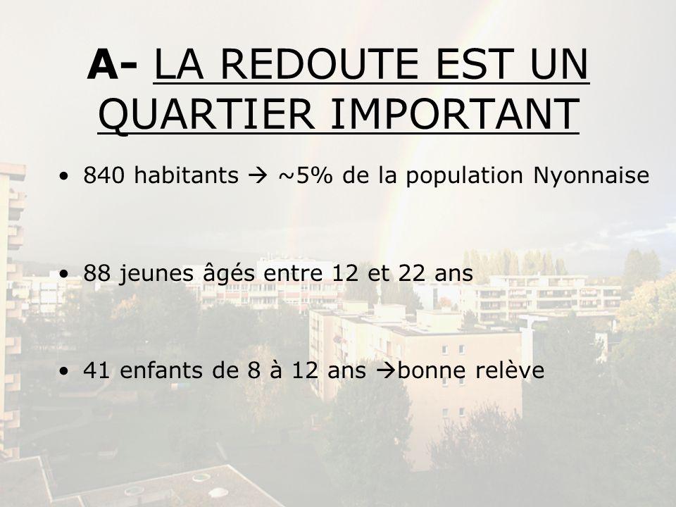 A- LA REDOUTE EST UN QUARTIER IMPORTANT 840 habitants ~5% de la population Nyonnaise 88 jeunes âgés entre 12 et 22 ans 41 enfants de 8 à 12 ans bonne